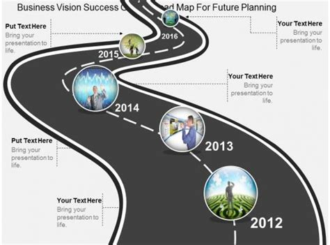 wf business vision success growth road map  future