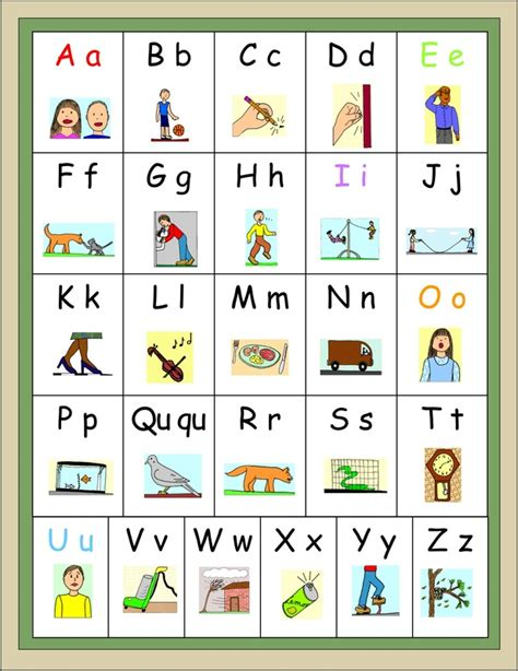 letter sounds chart learning the alphabet and exploring sounds in words charts 31343