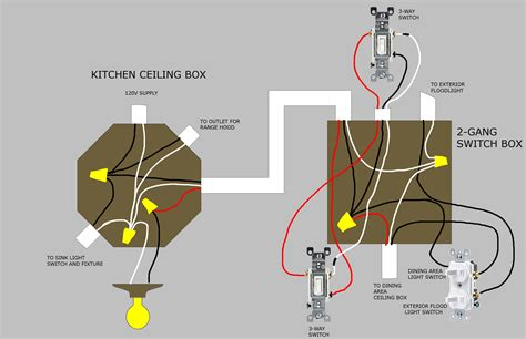 ceiling outlet box wire taraba home review