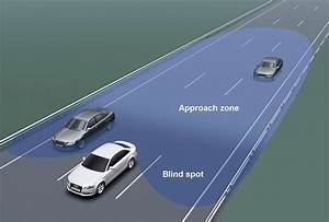 Blind Spot Detection  Car Tech That Watches Where You Can