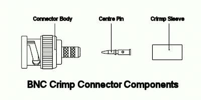 leads direct fitting bnc crimp connectors