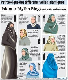 images muslim women hijab tutorial islamic fashion