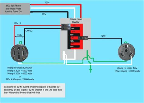 wiring diagram for 30 breaker box rv 30 breaker box wiring best site wiring harness