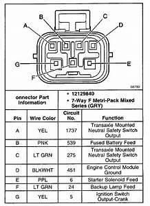 Getrag F23 5spd Swap Guide