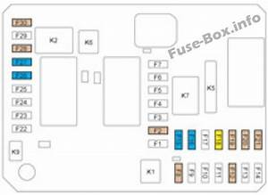 Instrument Panel Fuse Box  1 Diagram  Type 1   Citroen C4