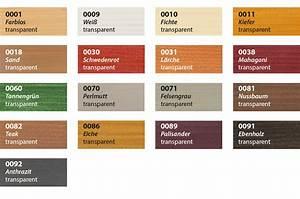 Holzlasur Farben Innen : saicos holzlasur shop ~ Markanthonyermac.com Haus und Dekorationen