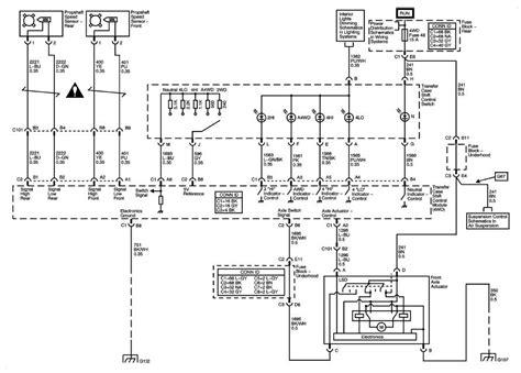 2005 Chevrolet Trailblazer Wiring Schematic 2005 chevy trailblazer engine diagram automotive parts