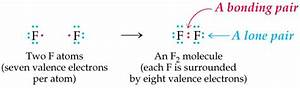 Electron Dot Diagram Of Fluorine : interactive student tutorial ~ A.2002-acura-tl-radio.info Haus und Dekorationen