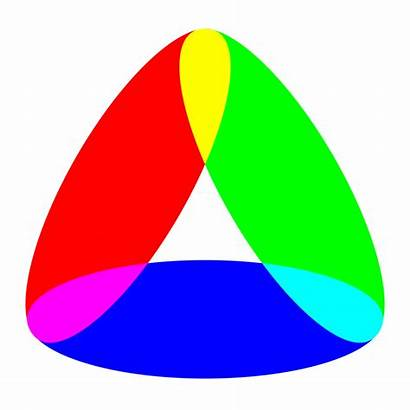 Clipart Clip Colorful Shapes Shape Mix Mixing