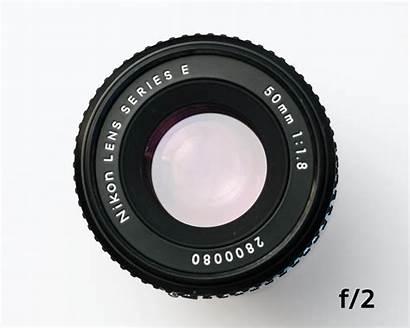 Aperture Lens Diaphragm Animation Shutter Guide Ultimate