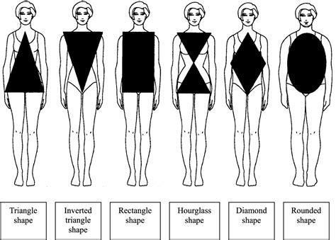 Women's Body Types   Sola Rey