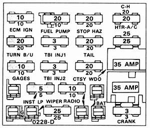 Dash Lights Fuse Box Diagram For 1985 Camaro Z28