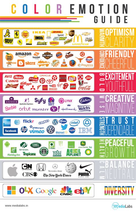 color emotion guide the color of branding and additive manufacturing leo