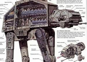 AT-AT Cross-Section Infographic - Sci-Fi Design