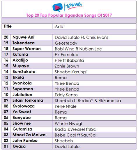 List Of Best Songs Top 20 Popular Songs That Rocked 2017