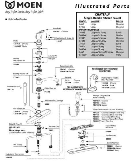 moen kitchen faucet repair manual moen 7400 kitchen faucet manual moen 7400 kitchen faucet repair diagram website of yunerisk
