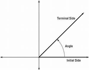 Graph Angles In A Standard Position