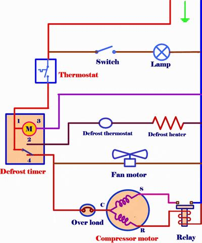 Freezer Start Relay Switch Wiring Diagram by Gif Find On Giphy