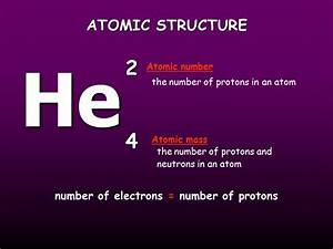 Atomic Structure  History Of The Atom - Presentation Chemistry