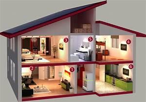 Infrarotheizung Kosten Erfahrung : infrarotheizung redwell infrarot heizung ~ Markanthonyermac.com Haus und Dekorationen