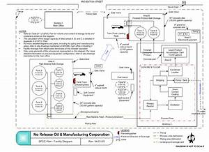 sample facility diagrams for your spcc plan With spcc plan template