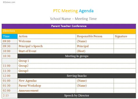 ptc meeting agenda template dotxes