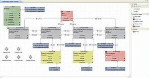 2  Creating The Controller Using Spring Web Flow