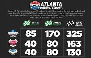 NASCAR rule changes figure to affect race days at AMS ...