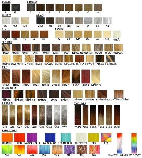 ion color chart google search ion color brilliance