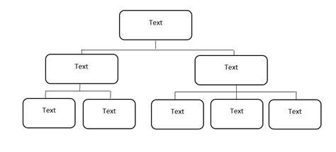 Trees How Draw Block Diagram With Tikz Tex