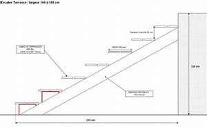 Hauteur Marche Escalier Extérieur : schema escalier exterieur ~ Farleysfitness.com Idées de Décoration