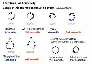 Rules For Aromaticity  The 4 Key Factors  U2013 Master Organic