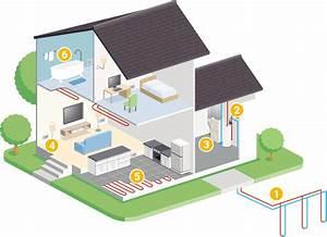 Residential Geothermal System Diagram