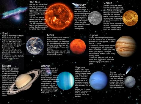 How Long Does It Take To Travel Saturn From Earth ...