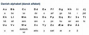 Alphabet | Dansk | Danish language, Danish alphabet, Speak ...