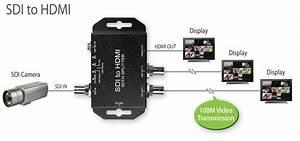 Sdi To Hdmi Converter With Signal Eq  U0026 Re