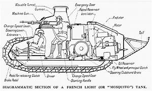 This Puny French Vehicle Was The First Great Tank