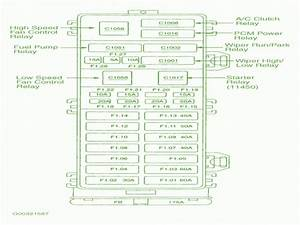 2003 Ford Taurus Fuse Box Diagram Map