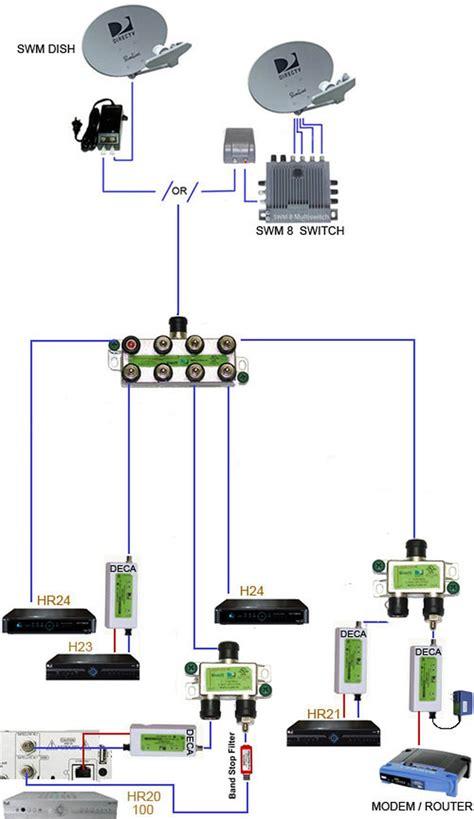 Directv Genie Mini Wiring Diagram by Directv Swm 8 Single Wire Multi Switch 8 Tuners