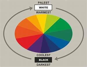 Apparent Temperature Chart Frederic C Kaplan Picture Maker Color Part I Color