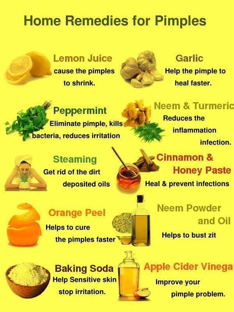 Acne and pimples treatment home remedy