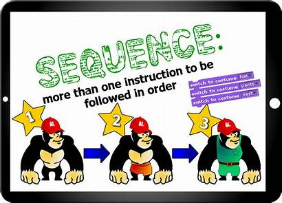 Sequence Computing Posters Key Vocab Computer Order