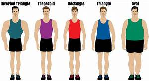 How a man should dress according to his body type