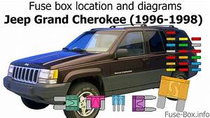 Fuse Box Location And Diagrams  Jeep Grand Cherokee  Zj  1996-1998