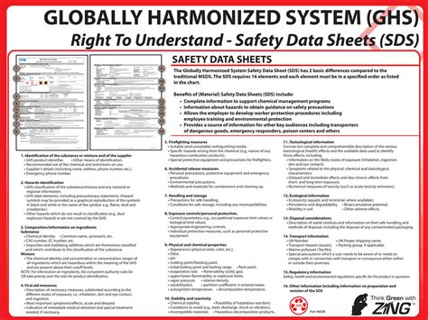 ghs safety data sheet poster signage and marking