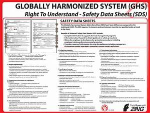 Ghs safety data sheet poster signage and marking for Ghs format