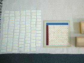Blank Multiplication Chart Montessori Album