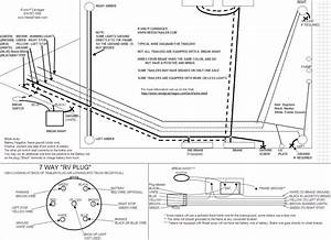 Trailer Plug Wiring Diagram With Electric Brakes