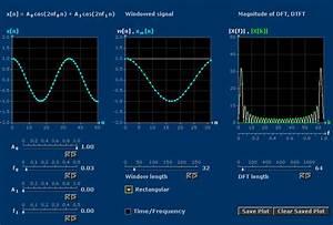 Discrete Fourier Transform   Mit Mathlets
