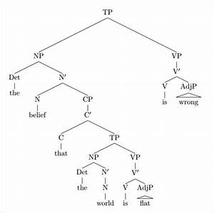 14  Tree Diagram  U2013 Free Printable Word  Excel  Pdf  Format